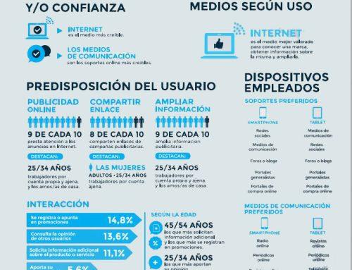 Infografía sobre los mejores medios online para tu negocio