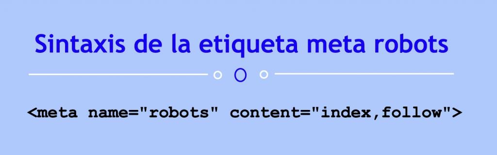 Sintaxis metarobots