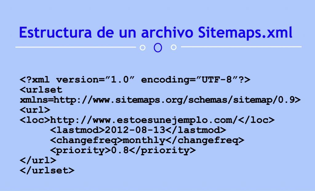 Archivo Sitemaps.xml