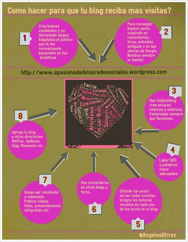 infografia-como-conseguir-mas-visitas-en-tu-blog