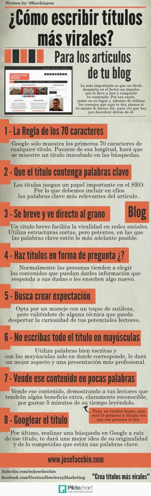 infografia sobre cómo escribir titulos para tu blog