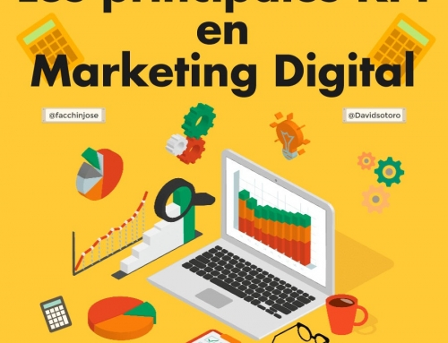 ¿Cuáles son los indicadores KPI imprescindibles en una estrategia de marketing online?