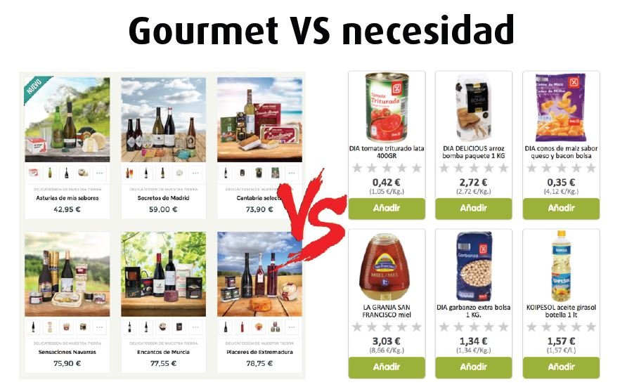 Gourmet vs super