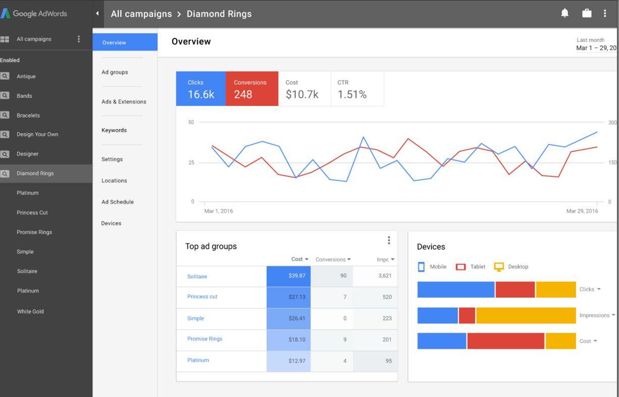 Nueva interfaz Google AdWords