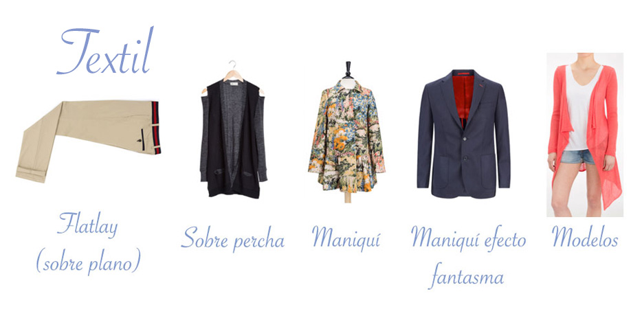 Portfolio textil