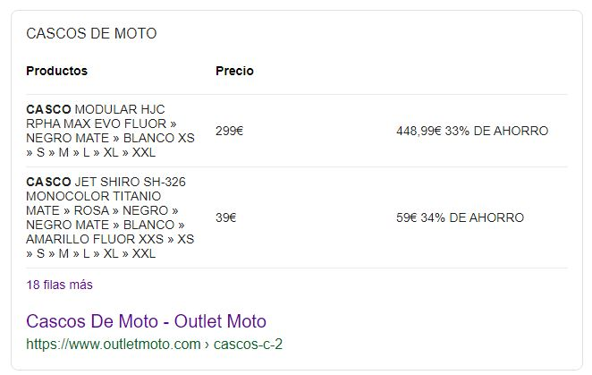 fragmento-destacado-google-precio