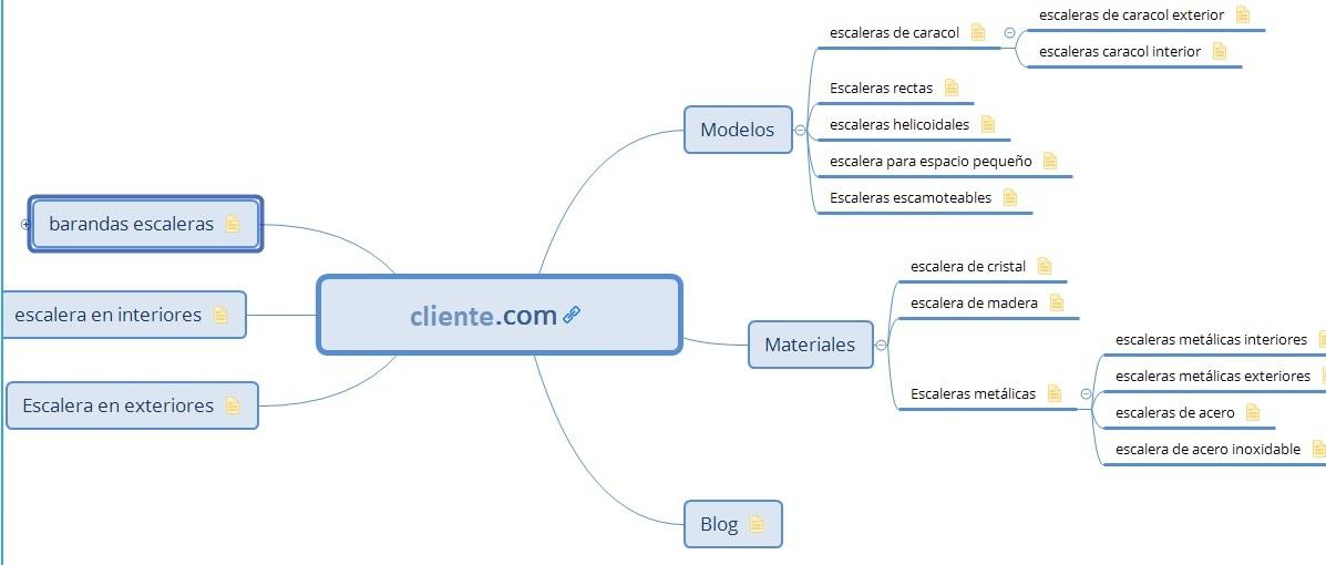 arquitectura-web-caso-exito-seo