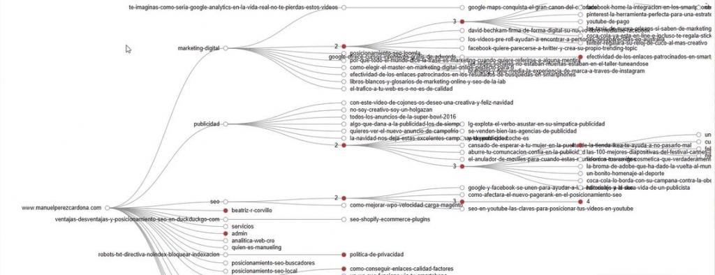 crawl-tree-graph
