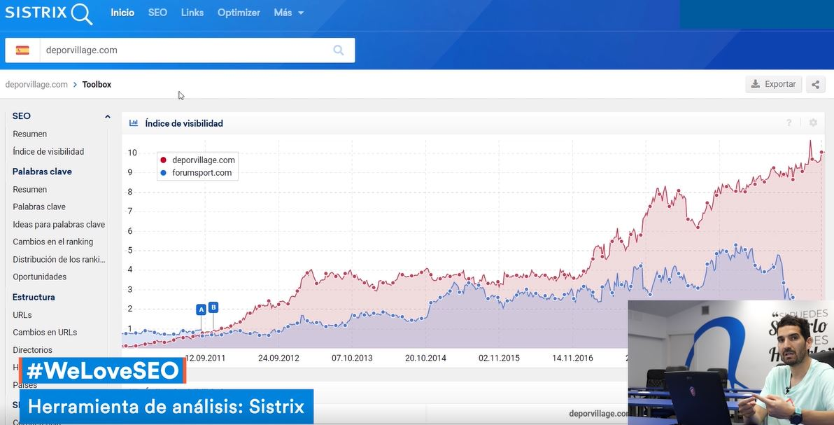 sistrix-indice.visibilidad