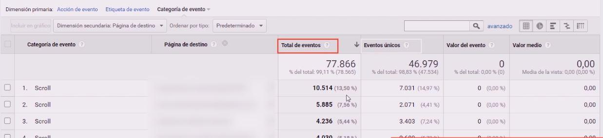 eventos-scroll-google-analytics