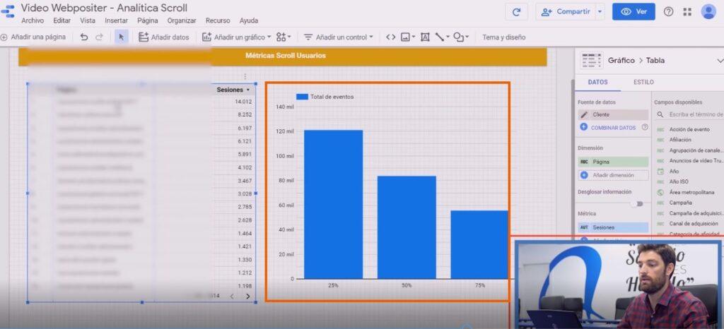 grafico-porcentajes-scroll