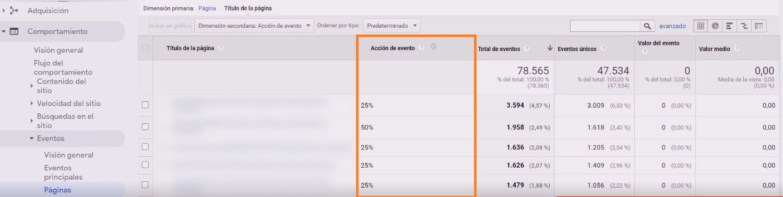 porcentaje-scroll-páginas