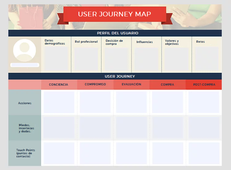user journey - vacio - blogalexa