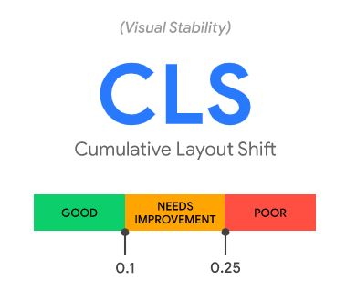 CLS -core-web-vitals