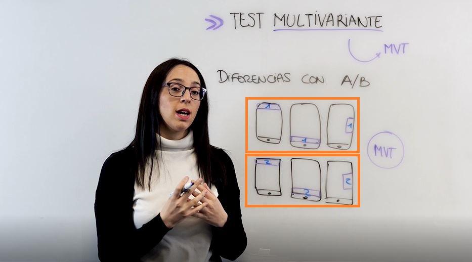 diferencia-prueba-multivariante-ab