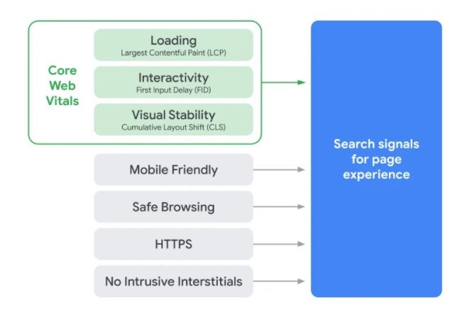 metricas-experiencia-usuario-google
