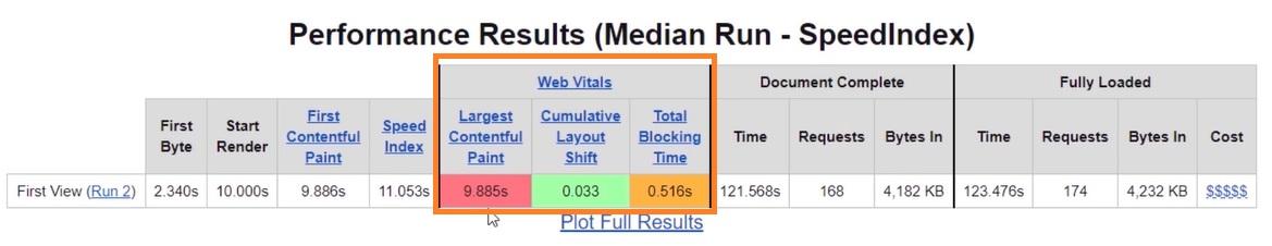 webpagetest-cls